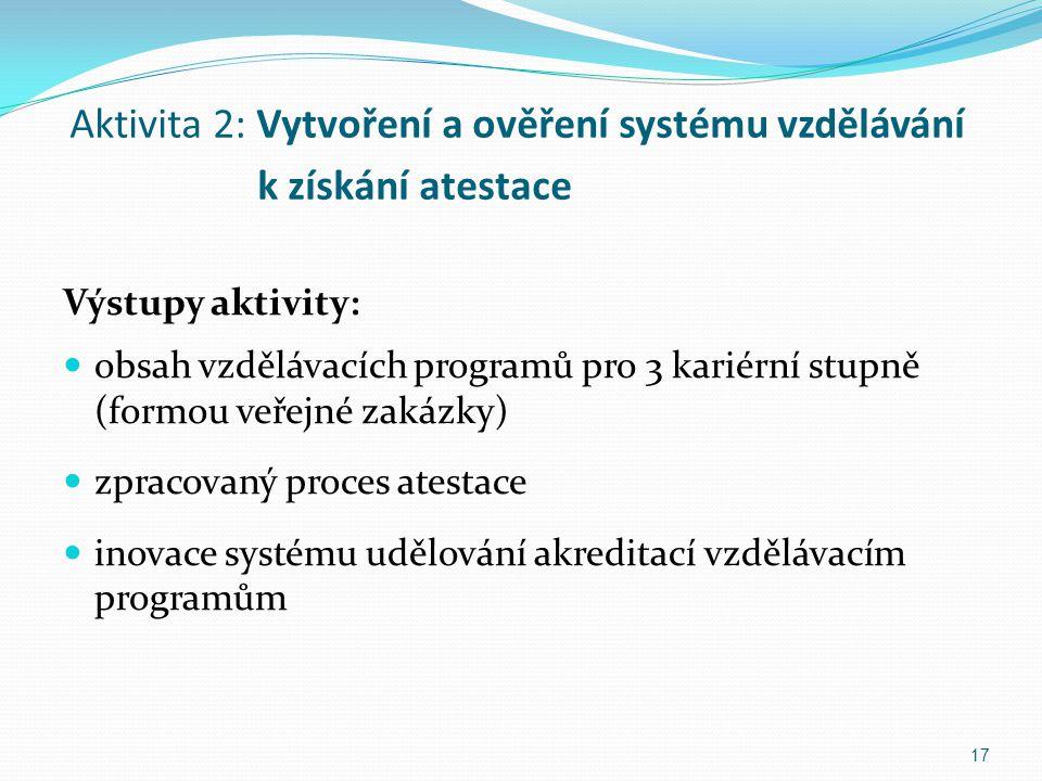 Aktivita 2: Vytvoření a ověření systému vzdělávání k získání atestace Výstupy aktivity: obsah vzdělávacích programů pro 3 kariérní stupně (formou veře