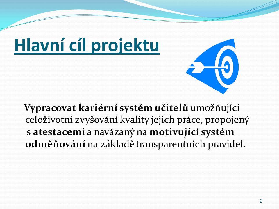 Dílčí cíle projektu: Harmonizovat obsah právních předpisů s potřebami profesního rozvoje tak, aby byla jasně vymezena pravidla pro všechny účastníky, stanovena práva a povinnosti učitelů v oblasti jejich profesního rozvoje a nastaveny postupy, které umožní rozeznat a odměňovat kvalitní práci učitelů.