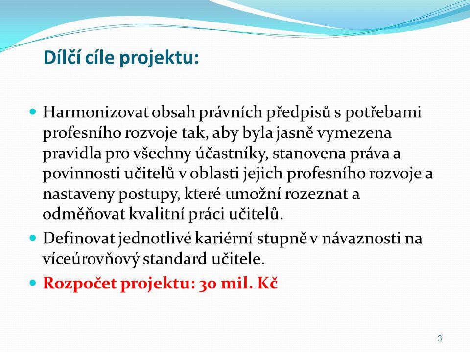 Dílčí cíle projektu: Harmonizovat obsah právních předpisů s potřebami profesního rozvoje tak, aby byla jasně vymezena pravidla pro všechny účastníky,