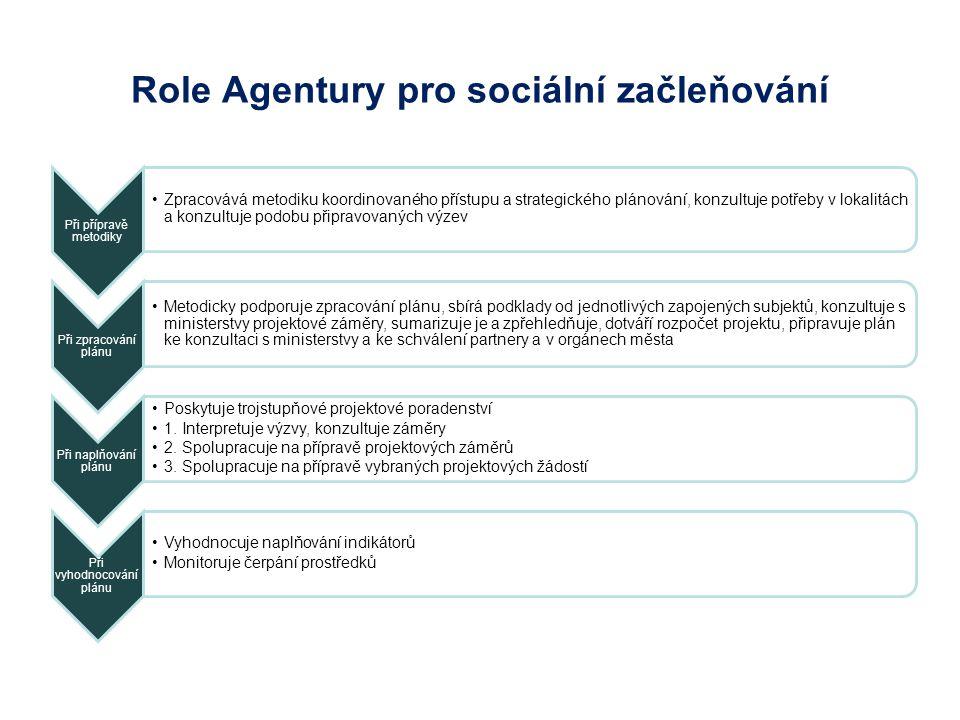 Role Agentury pro sociální začleňování Při přípravě metodiky Zpracovává metodiku koordinovaného přístupu a strategického plánování, konzultuje potřeby v lokalitách a konzultuje podobu připravovaných výzev Při zpracování plánu Metodicky podporuje zpracování plánu, sbírá podklady od jednotlivých zapojených subjektů, konzultuje s ministerstvy projektové záměry, sumarizuje je a zpřehledňuje, dotváří rozpočet projektu, připravuje plán ke konzultaci s ministerstvy a ke schválení partnery a v orgánech města Při naplňování plánu Poskytuje trojstupňové projektové poradenství 1.