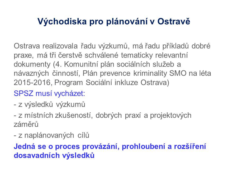Východiska pro plánování v Ostravě Ostrava realizovala řadu výzkumů, má řadu příkladů dobré praxe, má tři čerstvě schválené tematicky relevantní dokumenty (4.