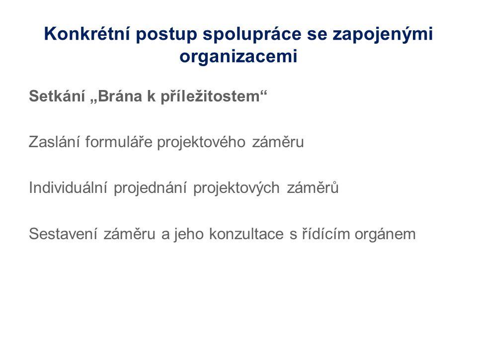 """Konkrétní postup spolupráce se zapojenými organizacemi Setkání """"Brána k příležitostem Zaslání formuláře projektového záměru Individuální projednání projektových záměrů Sestavení záměru a jeho konzultace s řídícím orgánem"""