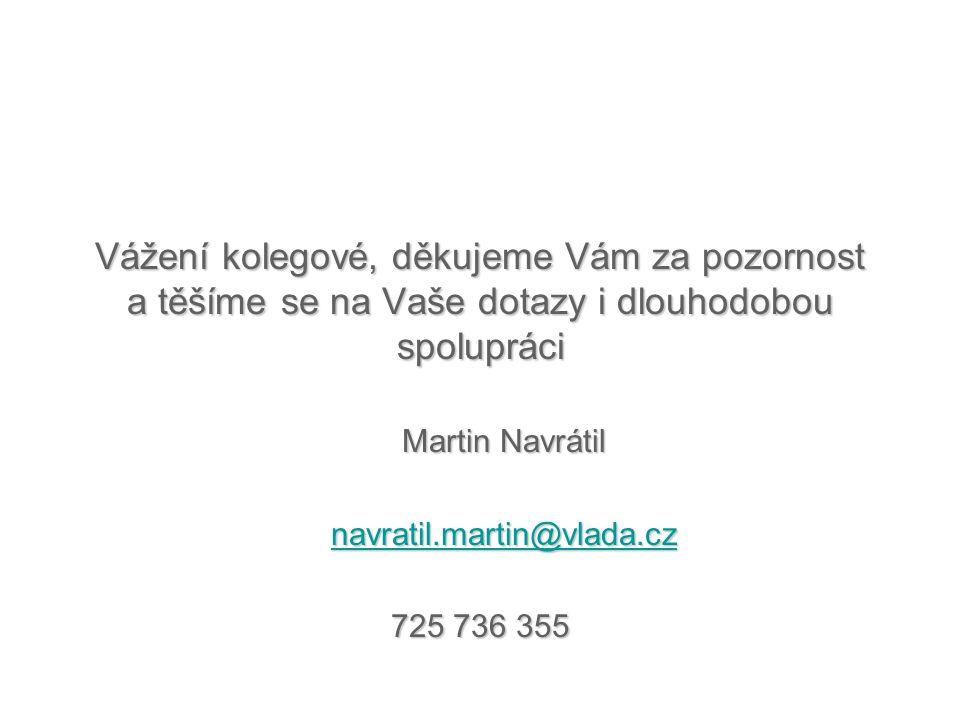 Vážení kolegové, děkujeme Vám za pozornost a těšíme se na Vaše dotazy i dlouhodobou spolupráci Martin Navrátil navratil.martin@vlada.cz 725 736 355