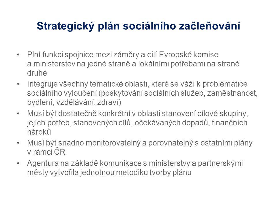 Strategický plán sociálního začleňování Plní funkci spojnice mezi záměry a cílí Evropské komise a ministerstev na jedné straně a lokálními potřebami na straně druhé Integruje všechny tematické oblasti, které se váží k problematice sociálního vyloučení (poskytování sociálních služeb, zaměstnanost, bydlení, vzdělávání, zdraví) Musí být dostatečně konkrétní v oblasti stanovení cílové skupiny, jejích potřeb, stanovených cílů, očekávaných dopadů, finančních nároků Musí být snadno monitorovatelný a porovnatelný s ostatními plány v rámci ČR Agentura na základě komunikace s ministerstvy a partnerskými městy vytvořila jednotnou metodiku tvorby plánu