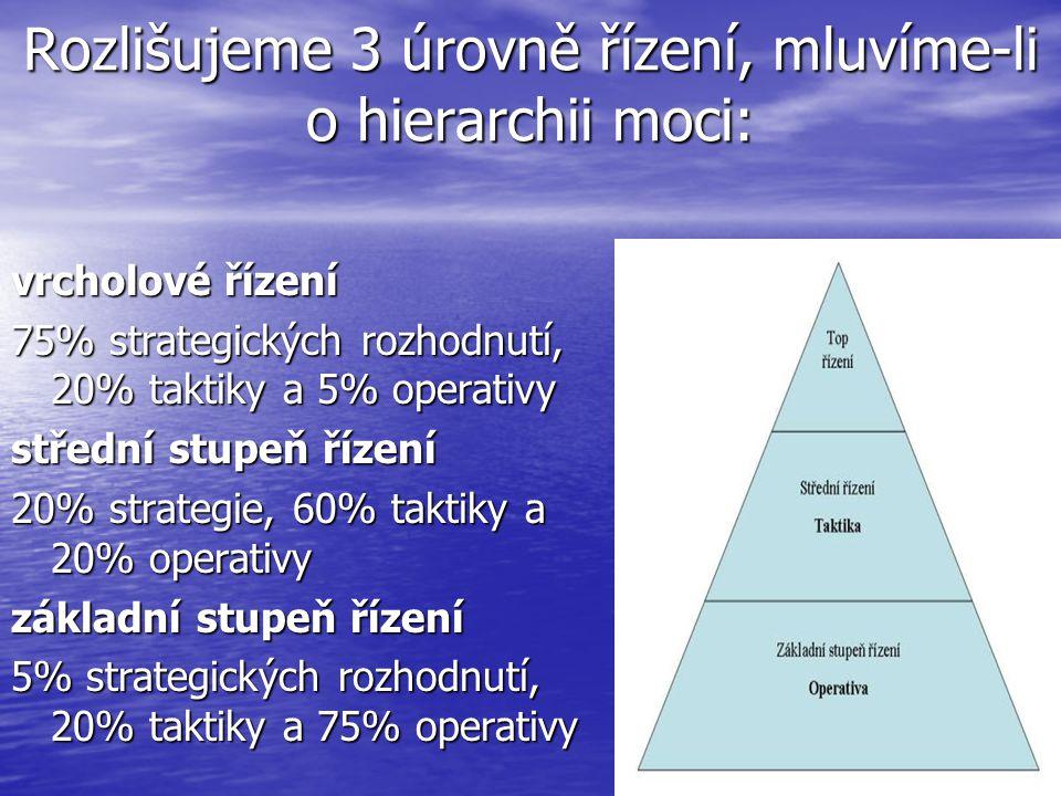 Rozlišujeme 3 úrovně řízení, mluvíme-li o hierarchii moci: vrcholové řízení 75% strategických rozhodnutí, 20% taktiky a 5% operativy střední stupeň řízení 20% strategie, 60% taktiky a 20% operativy základní stupeň řízení 5% strategických rozhodnutí, 20% taktiky a 75% operativy