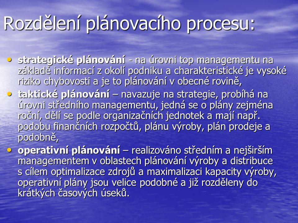 Rozdělení plánovacího procesu: strategické plánování - na úrovni top managementu na základě informací z okolí podniku a charakteristické je vysoké riziko chybovosti a je to plánování v obecné rovině, strategické plánování - na úrovni top managementu na základě informací z okolí podniku a charakteristické je vysoké riziko chybovosti a je to plánování v obecné rovině, taktické plánování – navazuje na strategie, probíhá na úrovni středního managementu, jedná se o plány zejména roční, dělí se podle organizačních jednotek a mají např.