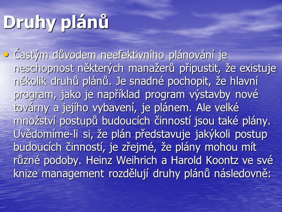 Druhy plánů Častým důvodem neefektivního plánování je neschopnost některých manažerů připustit, že existuje několik druhů plánů.
