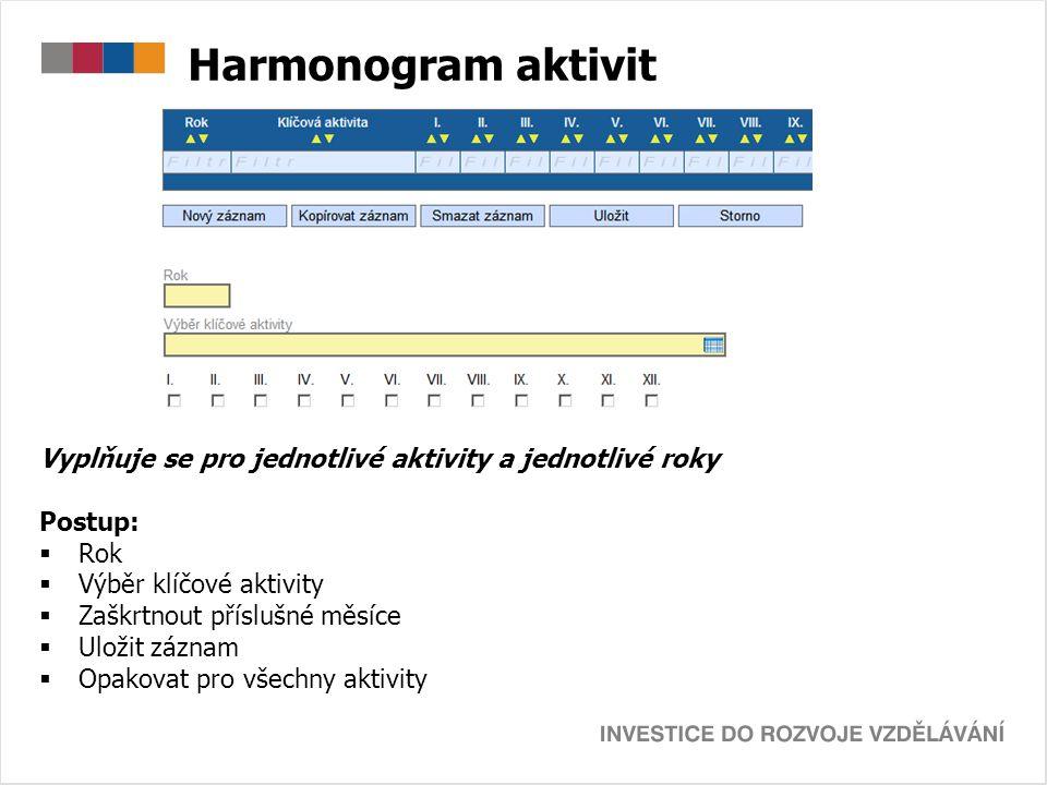 Harmonogram aktivit Vyplňuje se pro jednotlivé aktivity a jednotlivé roky Postup:  Rok  Výběr klíčové aktivity  Zaškrtnout příslušné měsíce  Uloži