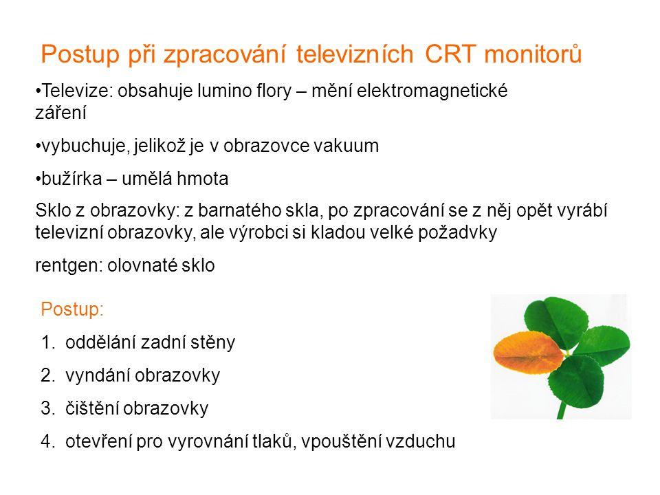 Postup při zpracování televizních CRT monitorů Televize: obsahuje lumino flory – mění elektromagnetické záření vybuchuje, jelikož je v obrazovce vakuum bužírka – umělá hmota Sklo z obrazovky: z barnatého skla, po zpracování se z něj opět vyrábí televizní obrazovky, ale výrobci si kladou velké požadvky rentgen: olovnaté sklo Postup: 1.oddělání zadní stěny 2.vyndání obrazovky 3.čištění obrazovky 4.otevření pro vyrovnání tlaků, vpouštění vzduchu