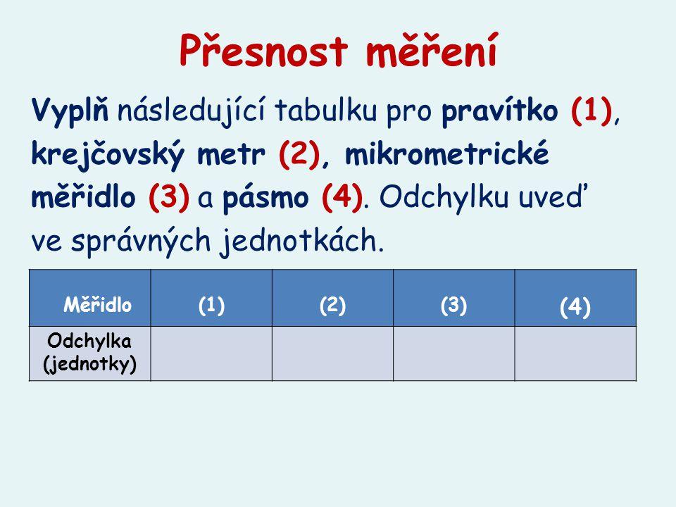Přesnost měření Vyplň následující tabulku pro pravítko (1), krejčovský metr (2), mikrometrické měřidlo (3) a pásmo (4).