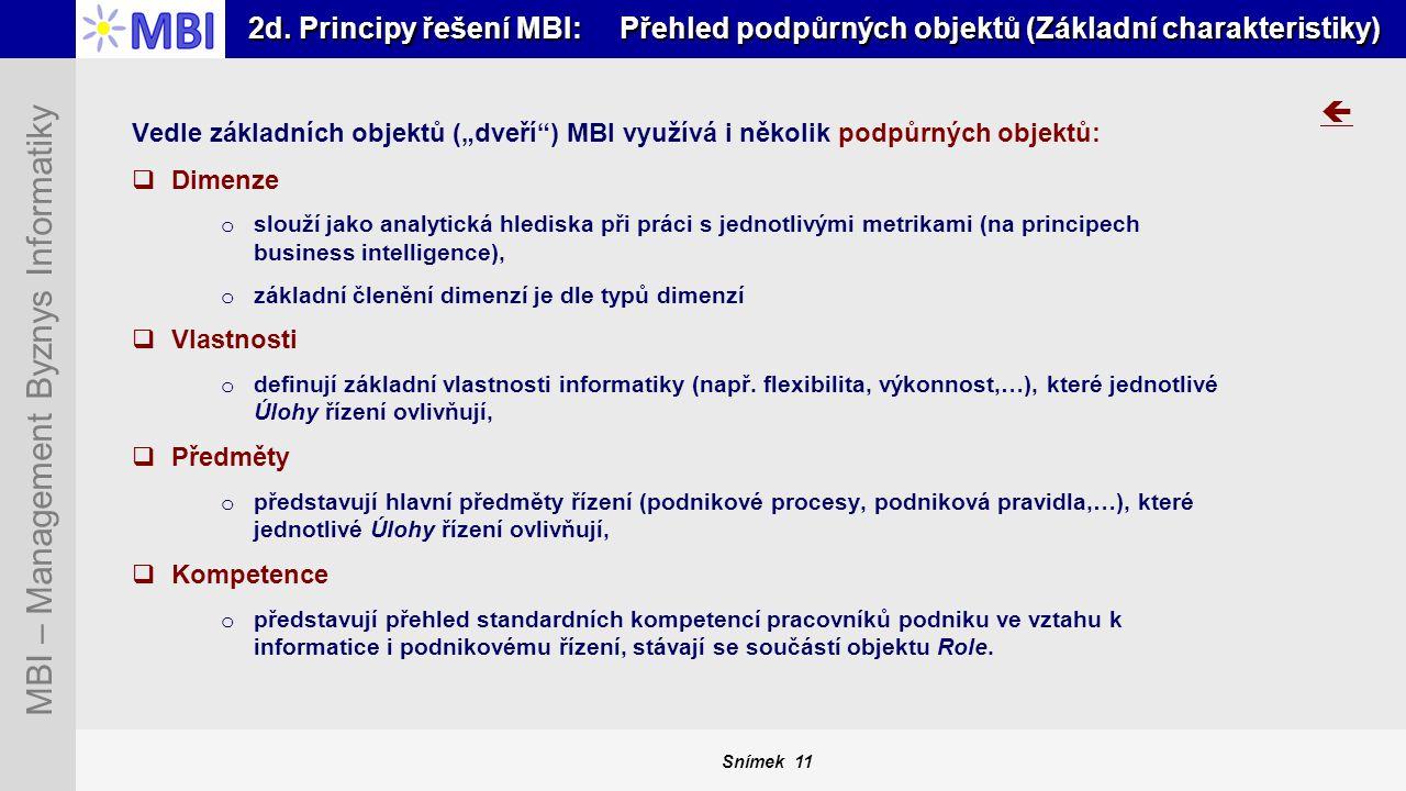 Snímek 11 MBI – Management Byznys Informatiky 2d. Principy řešení MBI: Přehled podpůrných objektů (Základní charakteristiky) Vedle základních objektů
