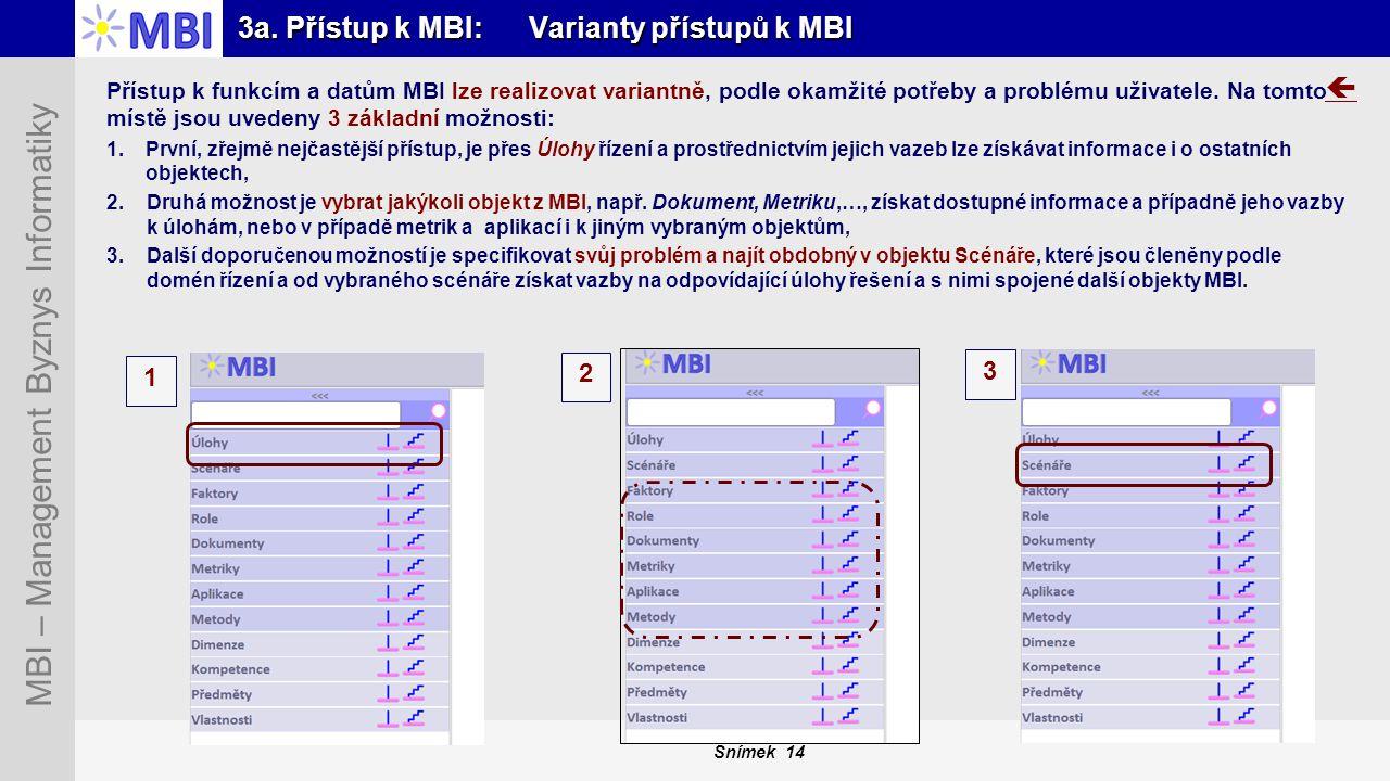 Snímek 14 MBI – Management Byznys Informatiky 3a. Přístup k MBI: Varianty přístupů k MBI Přístup k funkcím a datům MBI lze realizovat variantně, podle