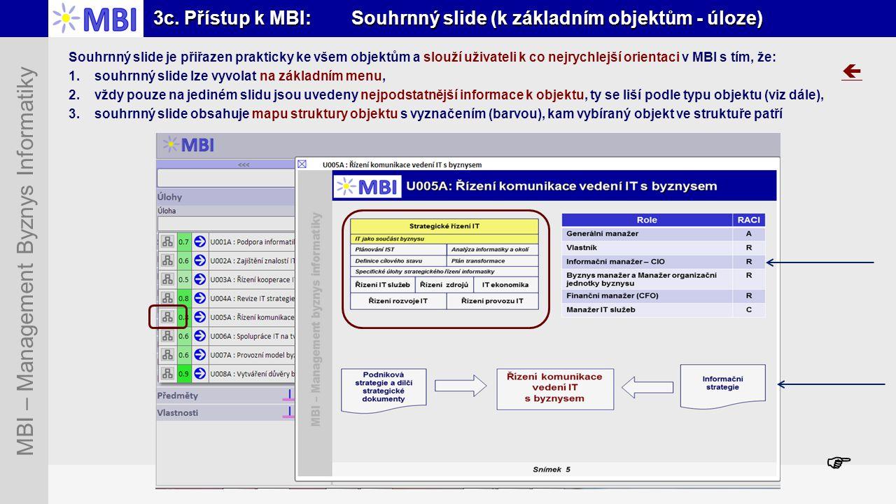 Snímek 17 MBI – Management Byznys Informatiky 3c. Přístup k MBI: Souhrnný slide (k základním objektům - úloze) Souhrnný slide je přiřazen prakticky ke