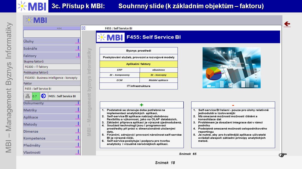 Snímek 18 MBI – Management Byznys Informatiky 3c. Přístup k MBI: Souhrnný slide (k základním objektům – faktoru)  