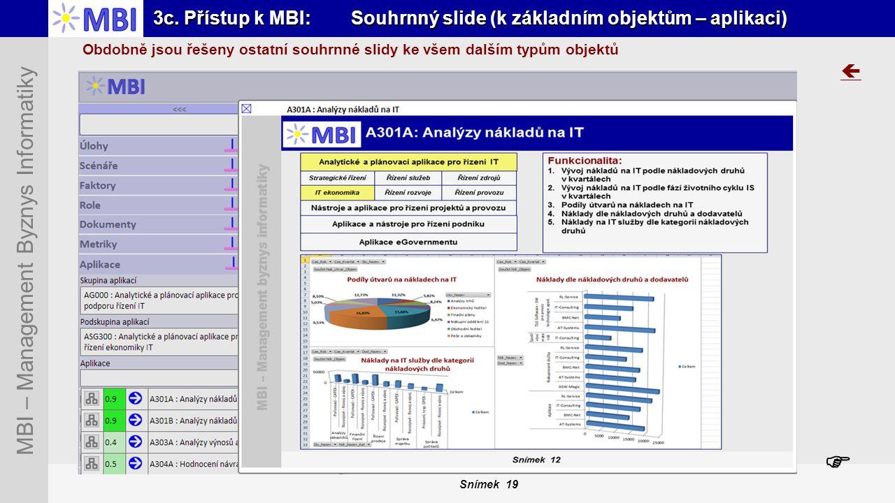 Snímek 19 MBI – Management Byznys Informatiky 3c. Přístup k MBI: Souhrnný slide (k základním objektům – aplikaci)  Obdobně jsou řešeny ostatní souhrn
