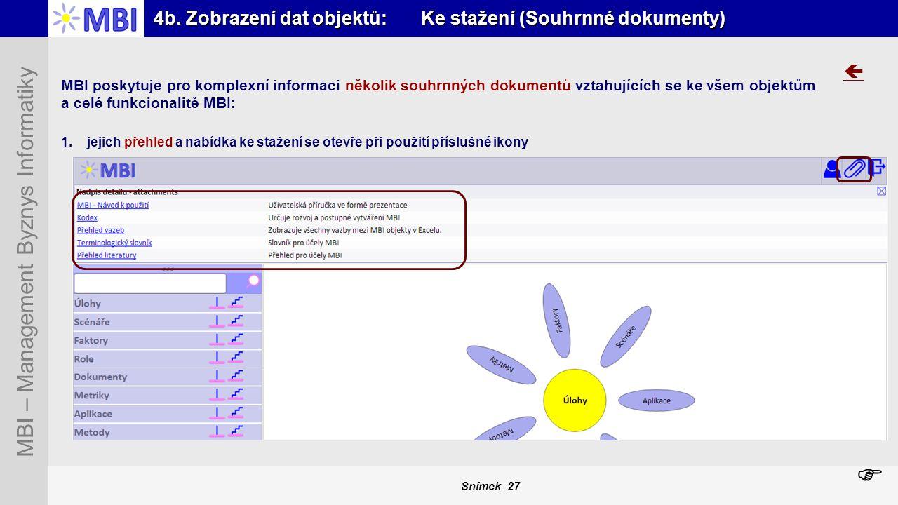 Snímek 27 MBI – Management Byznys Informatiky 4b. Zobrazení dat objektů: Ke stažení (Souhrnné dokumenty)  MBI poskytuje pro komplexní informaci někol