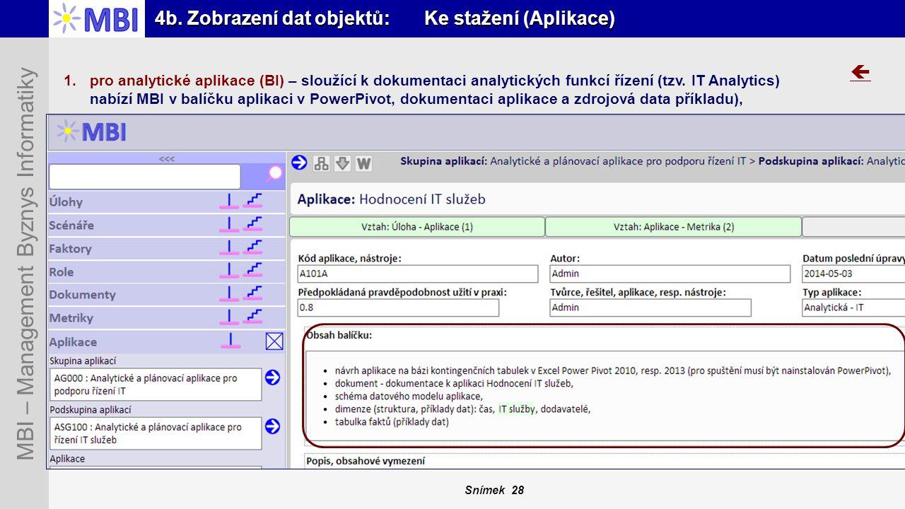 Snímek 28 MBI – Management Byznys Informatiky 4b. Zobrazení dat objektů: Ke stažení (Aplikace)  1.pro analytické aplikace (BI) – sloužící k dokumenta