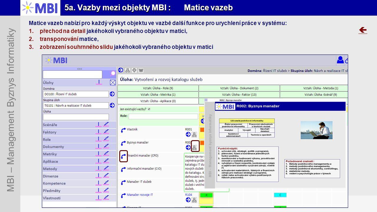 Snímek 30 MBI – Management Byznys Informatiky 5a. Vazby mezi objekty MBI : Matice vazeb  Matice vazeb nabízí pro každý výskyt objektu ve vazbě další