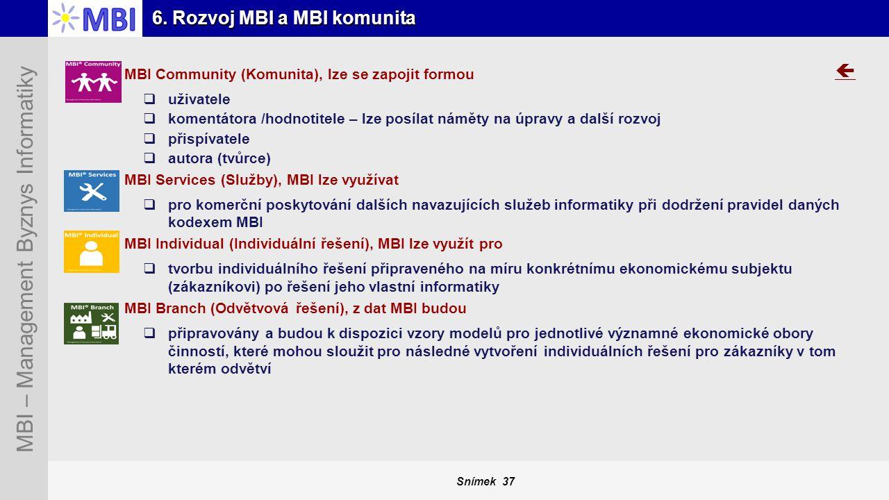 Snímek 37 MBI – Management Byznys Informatiky 6. Rozvoj MBI a MBI komunita  MBI Community (Komunita), lze se zapojit formou  uživatele  komentátora