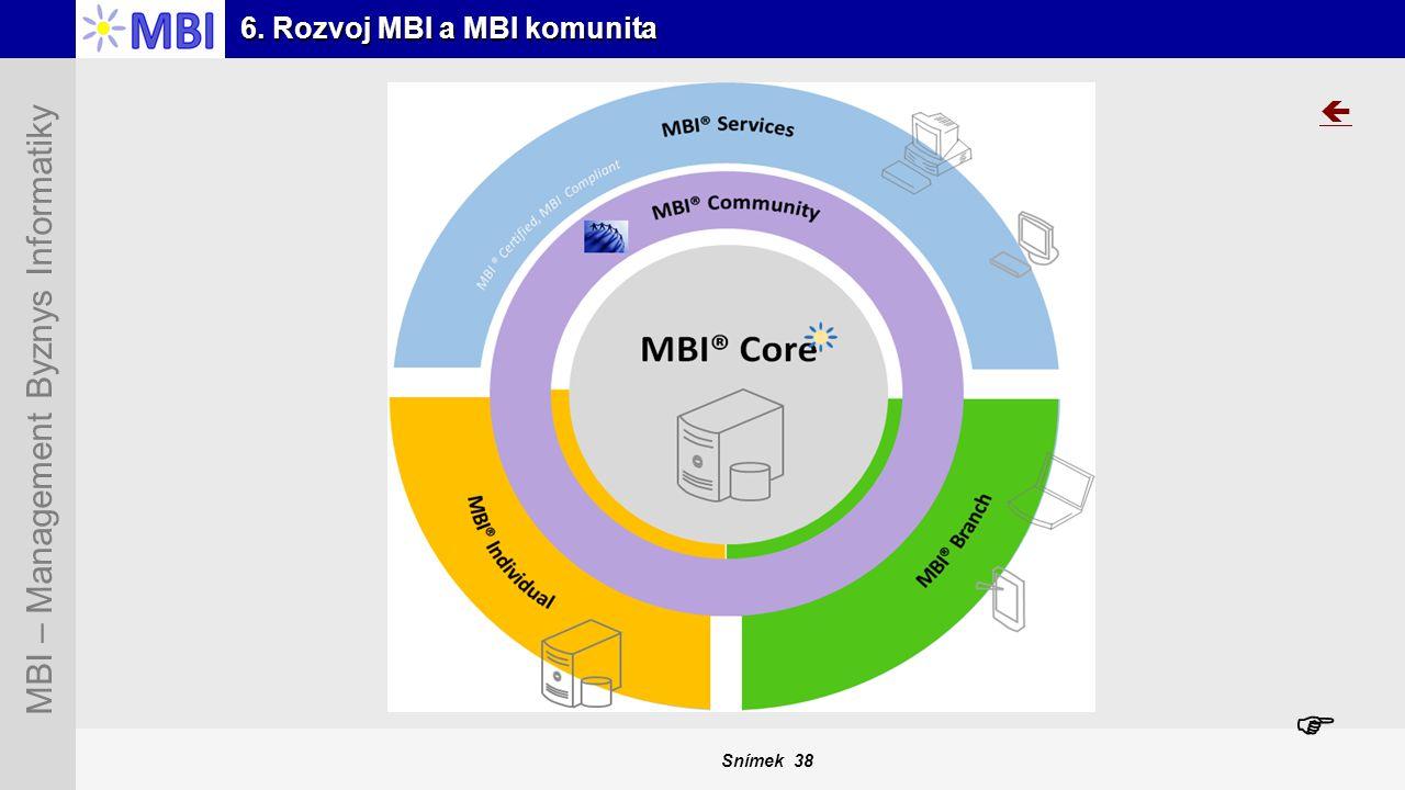 Snímek 38 MBI – Management Byznys Informatiky 6. Rozvoj MBI a MBI komunita  