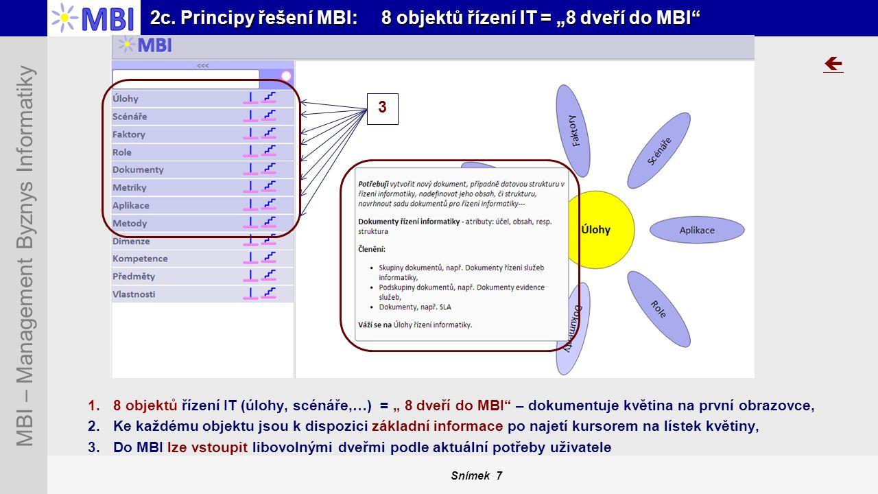 """Snímek 7 MBI – Management Byznys Informatiky 2c. Principy řešení MBI: 8 objektů řízení IT = """"8 dveří do MBI""""  1.8 objektů řízení IT (úlohy, scénáře,…"""