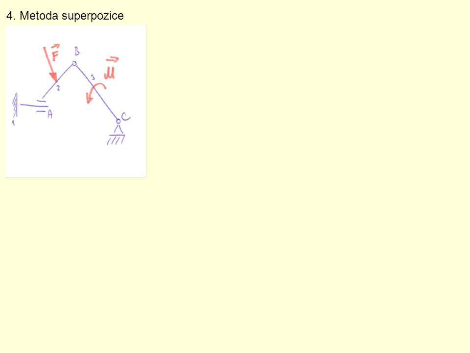 4. Metoda superpozice