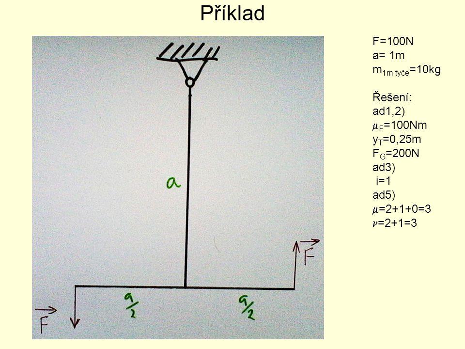Příklad F=100N a= 1m m 1m tyče =10kg Řešení: ad1,2)  F =100Nm y T =0,25m F G =200N ad3) i=1 ad5)  =2+1+0=3 =2+1=3