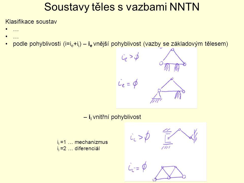Soustavy těles s vazbami NNTN Klasifikace soustav … podle pohyblivosti (i=i e +i i ) – i e vnější pohyblivost (vazby se základovým tělesem) – i i vnit