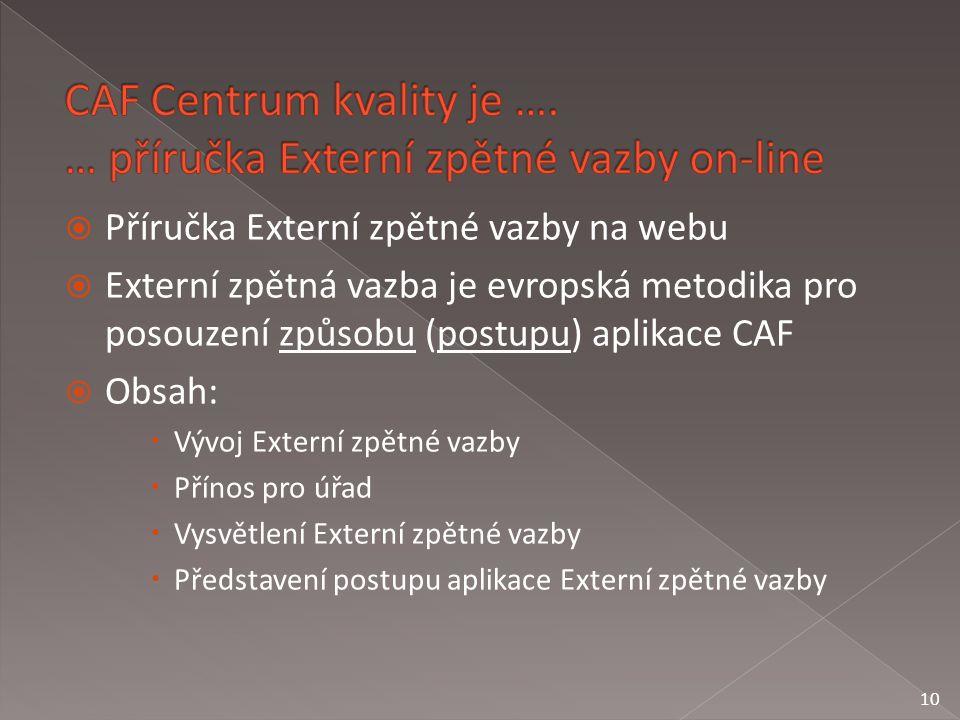  Příručka Externí zpětné vazby na webu  Externí zpětná vazba je evropská metodika pro posouzení způsobu (postupu) aplikace CAF  Obsah:  Vývoj Externí zpětné vazby  Přínos pro úřad  Vysvětlení Externí zpětné vazby  Představení postupu aplikace Externí zpětné vazby 10