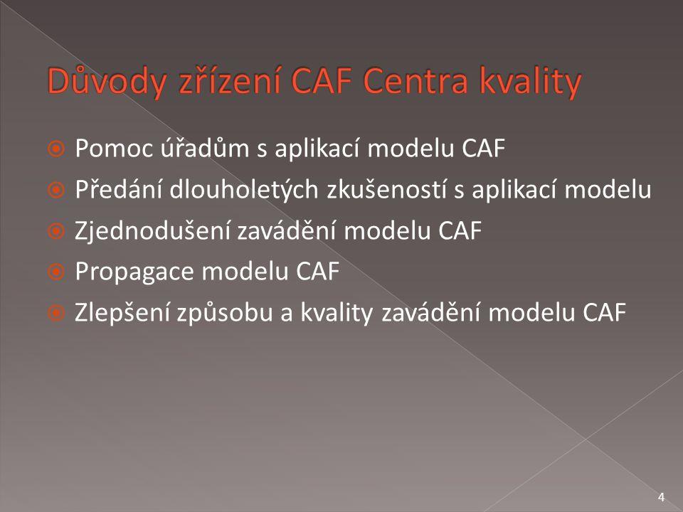  Pomoc úřadům s aplikací modelu CAF  Předání dlouholetých zkušeností s aplikací modelu  Zjednodušení zavádění modelu CAF  Propagace modelu CAF  Z