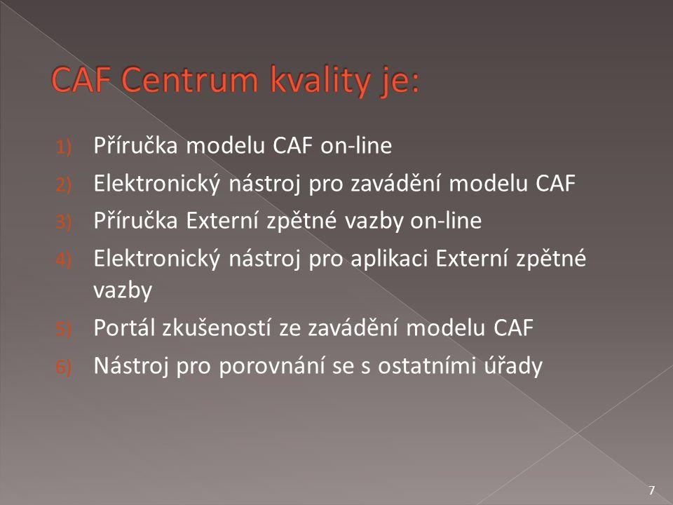 1) Příručka modelu CAF on-line 2) Elektronický nástroj pro zavádění modelu CAF 3) Příručka Externí zpětné vazby on-line 4) Elektronický nástroj pro aplikaci Externí zpětné vazby 5) Portál zkušeností ze zavádění modelu CAF 6) Nástroj pro porovnání se s ostatními úřady 7
