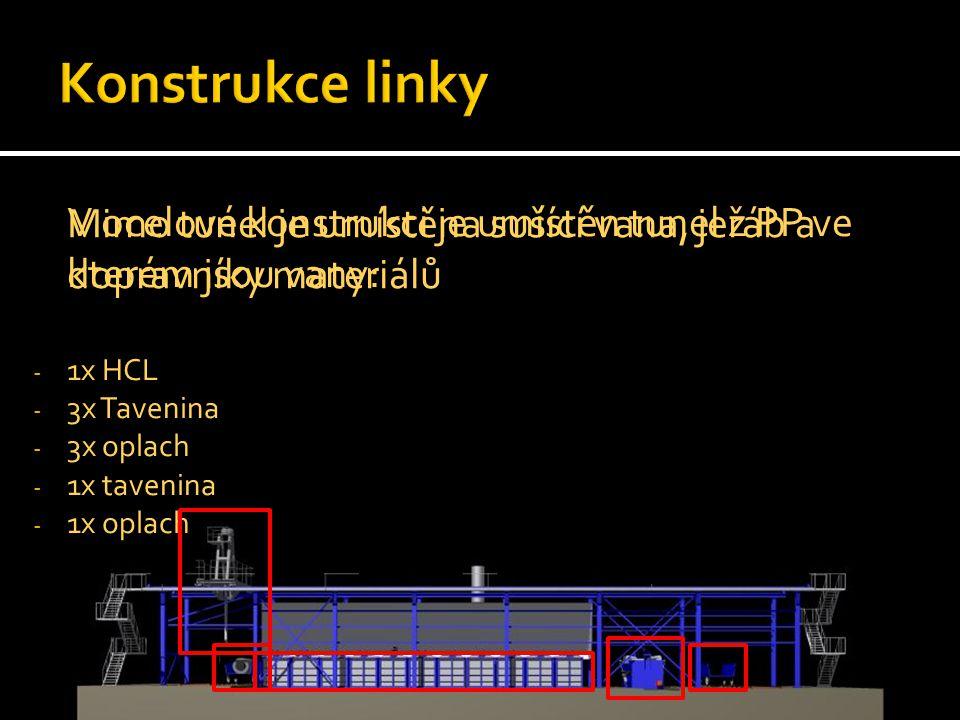 V ocelové konstrukci je umístěn tunel z PP ve kterém jsou vany: - 1x HCL - 3x Tavenina - 3x oplach - 1x tavenina - 1x oplach Mimo tunel je umístěna su