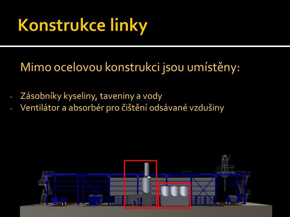 Mimo ocelovou konstrukci jsou umístěny: - Zásobníky kyseliny, taveniny a vody - Ventilátor a absorbér pro čištění odsávané vzdušiny