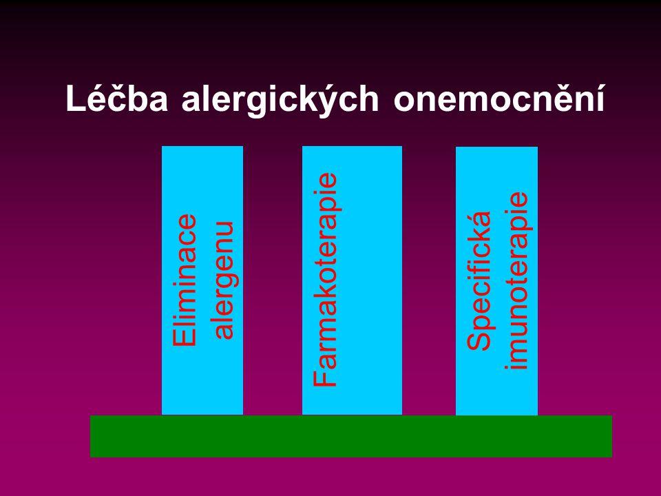 Léčba alergických onemocnění Eliminace alergenu Farmakoterapie Specifická imunoterapie