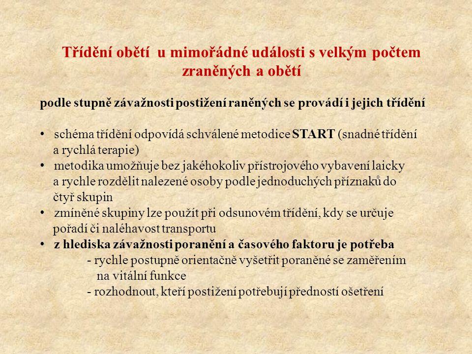 http://ppp.zshk.cz/vyuka/trideni-ranenych.aspx