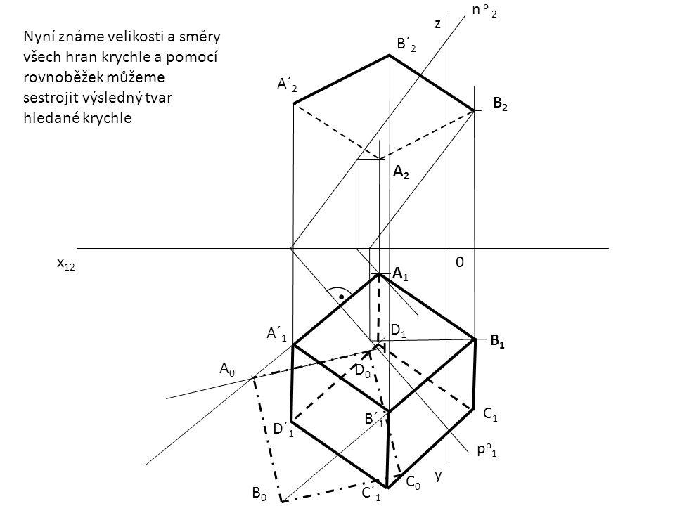 x 12 0 z y pρ1pρ1 n ρ 2 A1A1 B2B2 A2A2 B1B1 A´ 1 B´ 1 A´ 2 B´ 2 A0A0 B0B0 D0D0 C0C0 I D1D1 C1C1 C´ 1 D´ 1 Nyní známe velikosti a směry všech hran kryc
