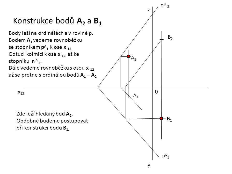 x 12 0 z y pρ1pρ1 n ρ 2 A1A1 B2B2 A2A2 B1B1 Konstrukce bodů A 2 a B 1 Body leží na ordinálách a v rovině ρ. Bodem A 1 vedeme rovnoběžku se stopníkem p