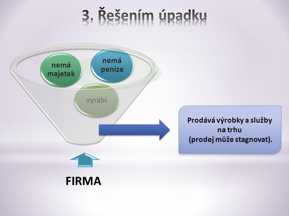 vyrábí nemá majetek nemá peníze Prodává výrobky a služby na trhu (prodej může stagnovat). FIRMA