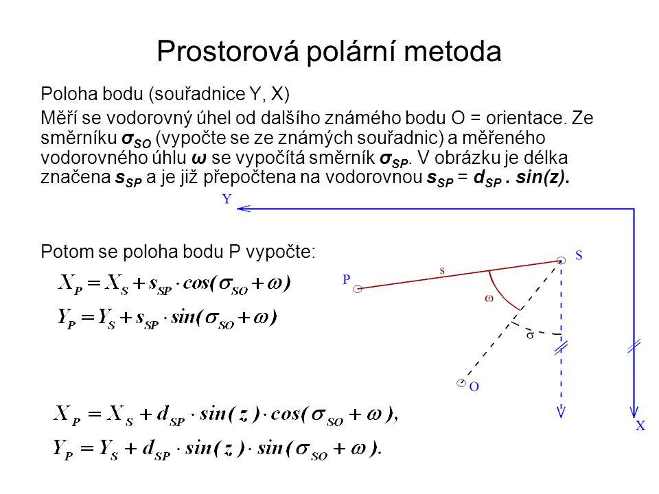 Prostorová polární metoda Poloha bodu (souřadnice Y, X) Měří se vodorovný úhel od dalšího známého bodu O = orientace. Ze směrníku σ SO (vypočte se ze