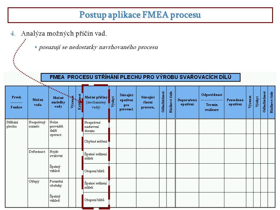 Postup aplikace FMEA procesu  posuzují se nedostatky navrhovaného procesu 4.Analýza možných příčin vad.