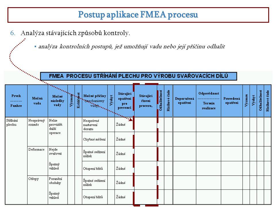 Postup aplikace FMEA procesu  analýza kontrolních postupů, jež umožňují vadu nebo její příčinu odhalit 6.Analýza stávajících způsobů kontroly.