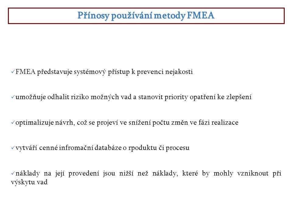 Přínosy používání metody FMEA FMEA představuje systémový přístup k prevenci nejakosti umožňuje odhalit riziko možných vad a stanovit priority opatření ke zlepšení vytváří cenné infromační databáze o rpoduktu či procesu náklady na její provedení jsou nižší než náklady, které by mohly vzniknout při výskytu vad optimalizuje návrh, což se projeví ve snížení počtu změn ve fázi realizace