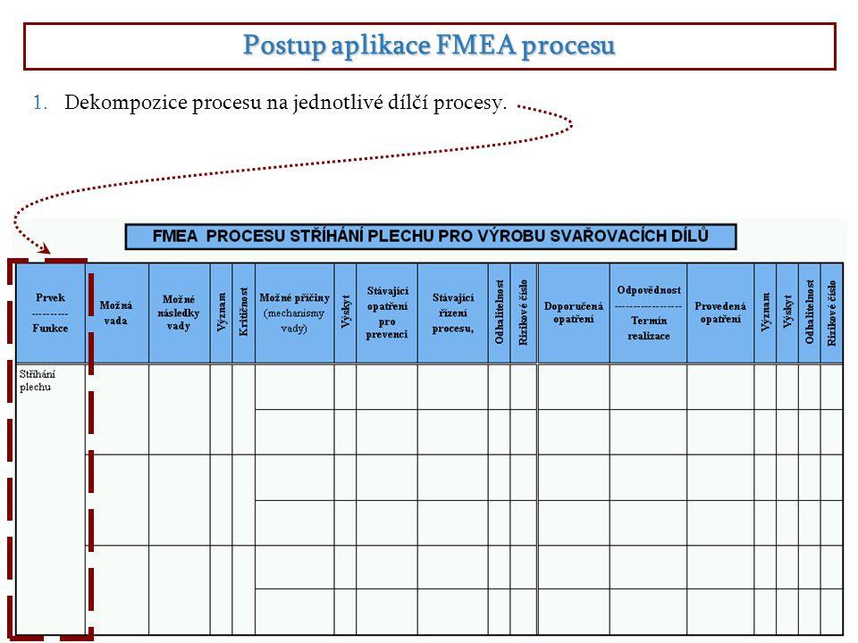 Postup aplikace FMEA procesu 1.Dekompozice procesu na jednotlivé dílčí procesy.