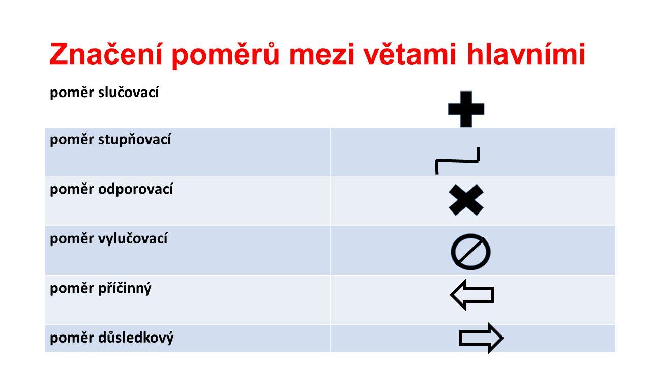 Příklady rozboru souvětí VH₁ VV₂ Šel, kam ho nohy nesly.