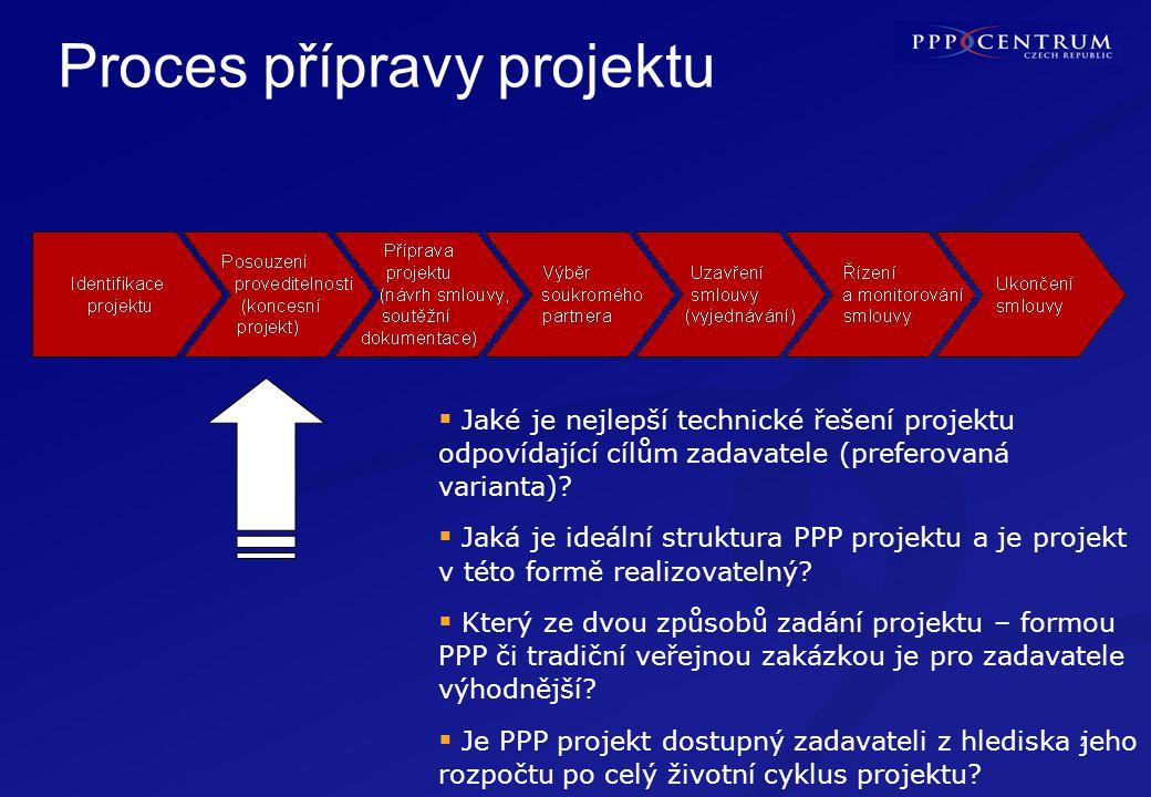 2 Proces přípravy projektu  Jaké je nejlepší technické řešení projektu odpovídající cílům zadavatele (preferovaná varianta).
