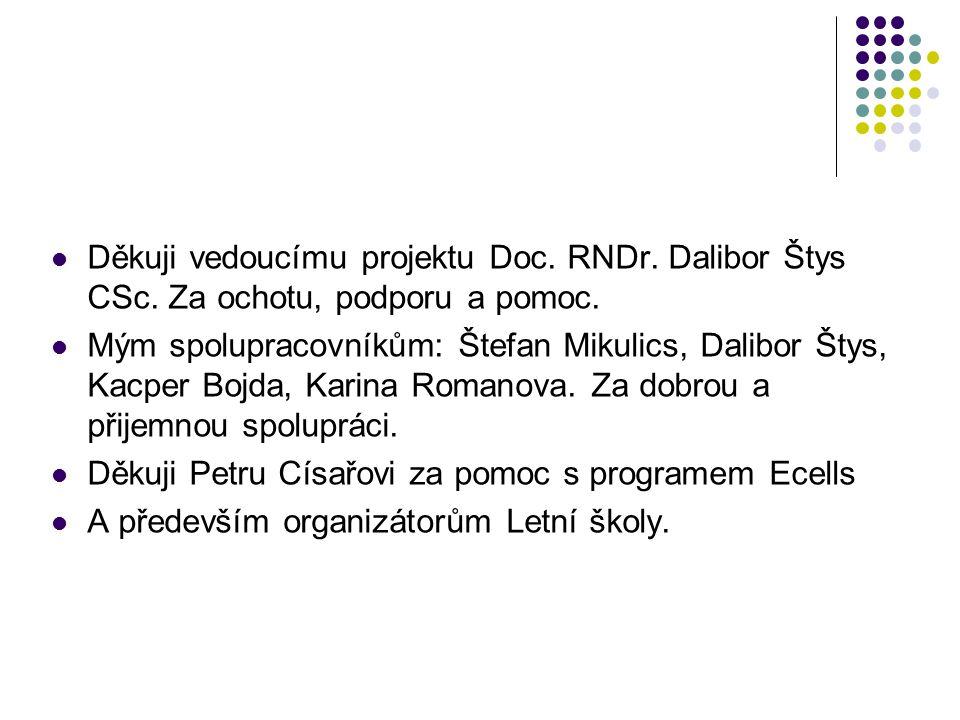 Děkuji vedoucímu projektu Doc. RNDr. Dalibor Štys CSc.