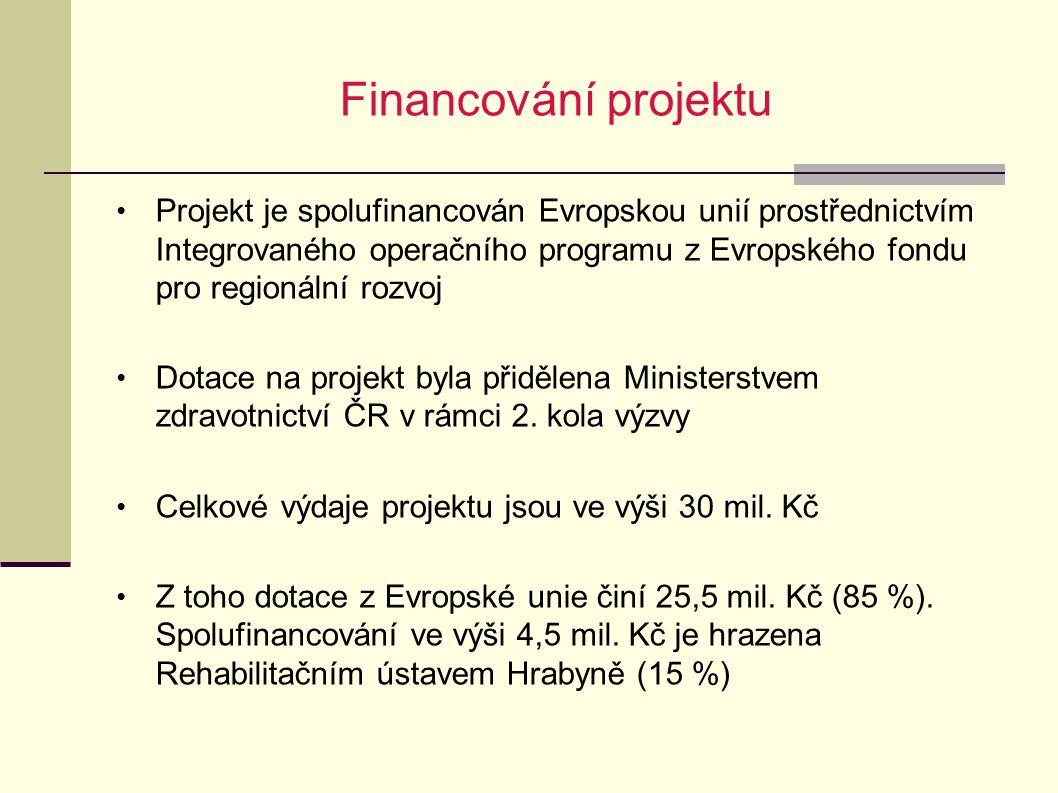Financování projektu Projekt je spolufinancován Evropskou unií prostřednictvím Integrovaného operačního programu z Evropského fondu pro regionální roz