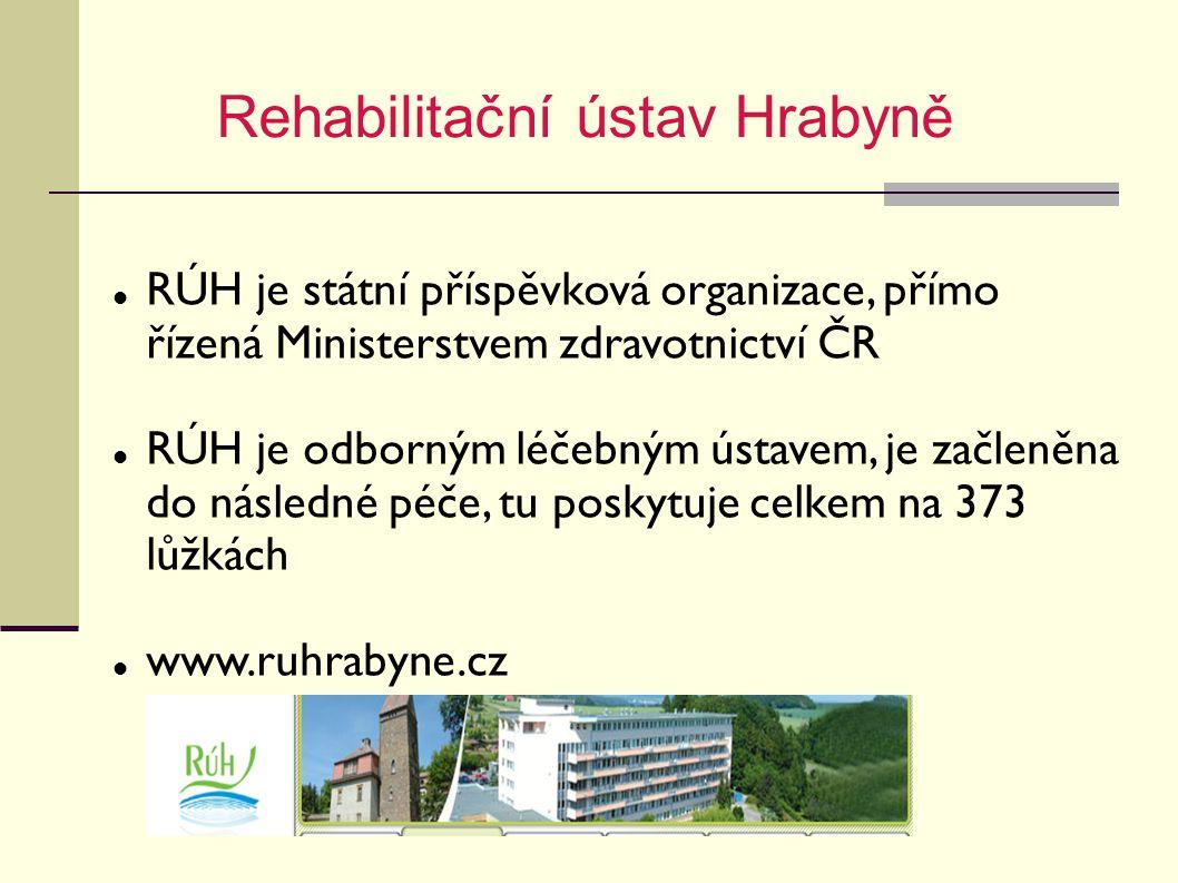 Rehabilitační ústav Hrabyně RÚH je státní příspěvková organizace, přímo řízená Ministerstvem zdravotnictví ČR RÚH je odborným léčebným ústavem, je zač