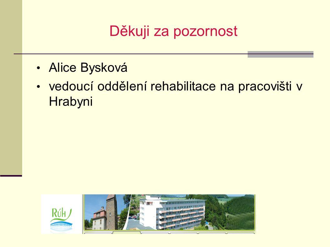 Děkuji za pozornost Alice Bysková vedoucí oddělení rehabilitace na pracovišti v Hrabyni