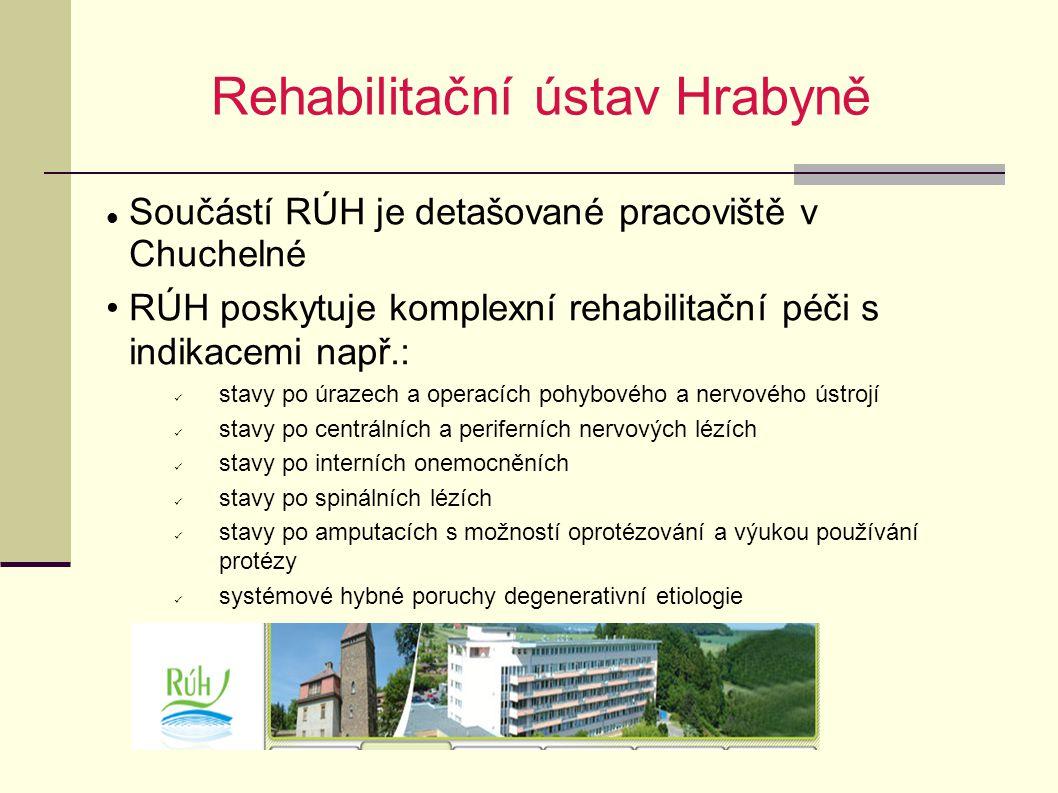 Rehabilitační ústav Hrabyně Součástí RÚH je detašované pracoviště v Chuchelné RÚH poskytuje komplexní rehabilitační péči s indikacemi např.: stavy po